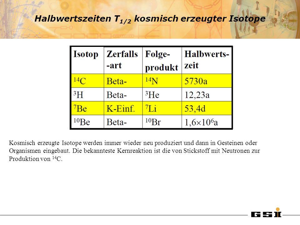 Halbwertszeiten T1/2 kosmisch erzeugter Isotope