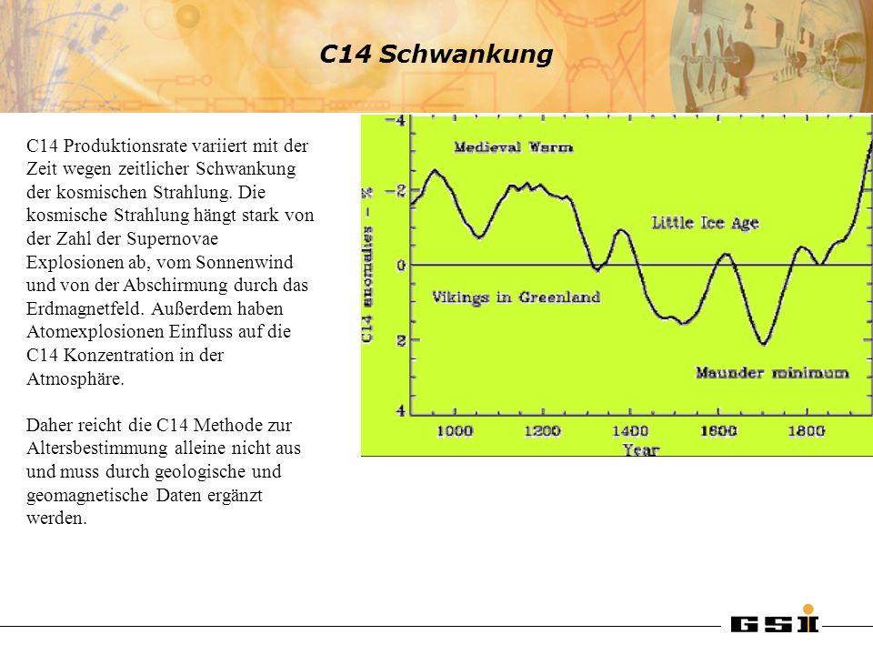 C14 Schwankung
