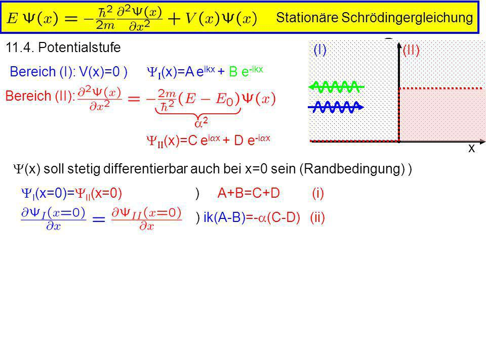 Y(x) soll stetig differentierbar auch bei x=0 sein (Randbedingung) )