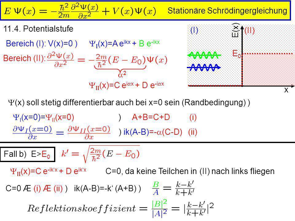 Stationäre Schrödingergleichung