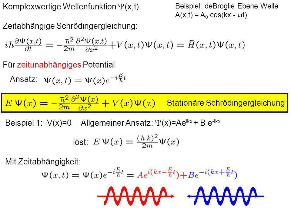 Komplexwertige Wellenfunktion Y(x,t)