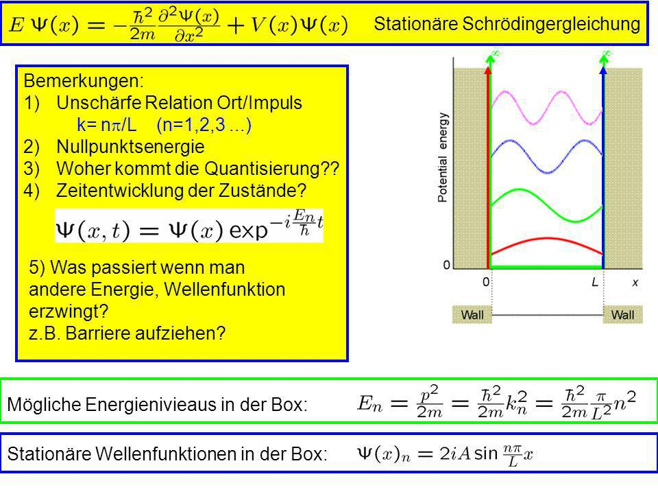 Stationäre Schrödingergleichung Stationäre Schrödingergleichung