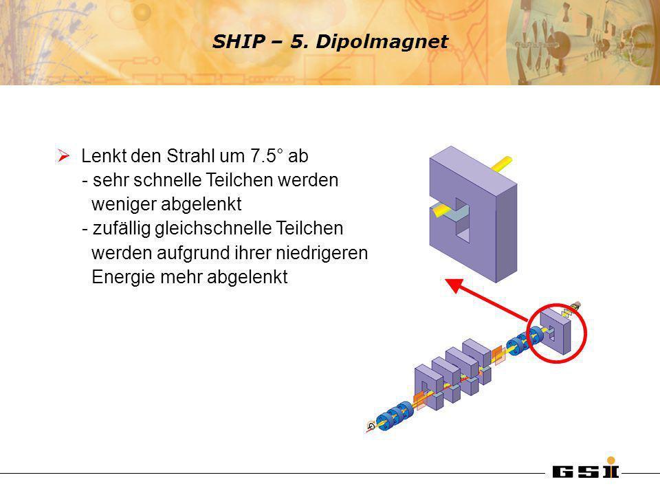 SHIP – 5. Dipolmagnet Lenkt den Strahl um 7.5° ab. - sehr schnelle Teilchen werden. weniger abgelenkt.