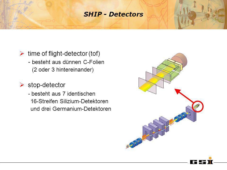 time of flight-detector (tof) - besteht aus dünnen C-Folien