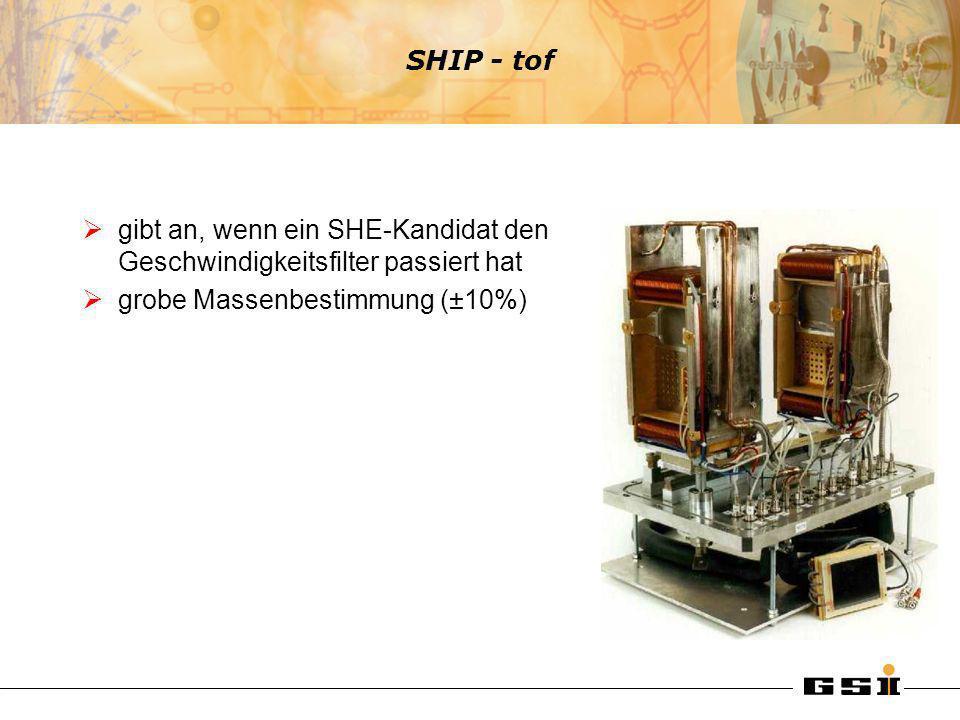 SHIP - tofgibt an, wenn ein SHE-Kandidat den Geschwindigkeitsfilter passiert hat.