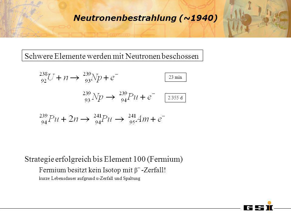 Neutronenbestrahlung (~1940)