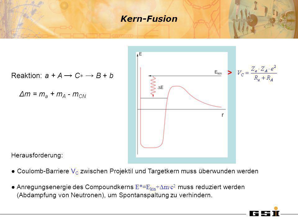 Kern-Fusion Reaktion: a + A → C∗ → B + b > Δm = ma + mA - mCN
