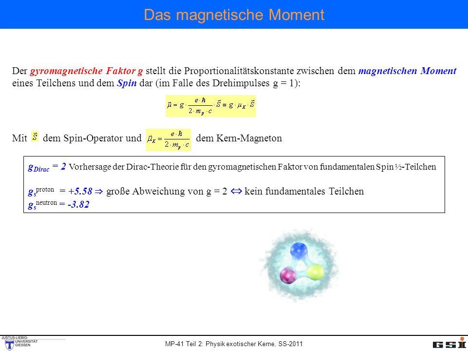 Das magnetische Moment