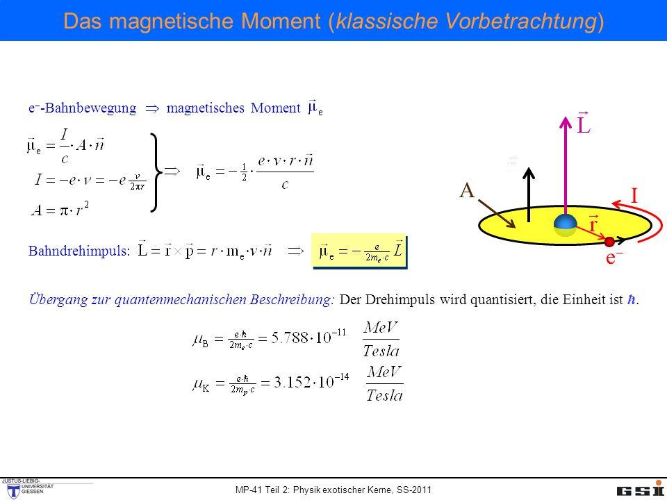Das magnetische Moment (klassische Vorbetrachtung)