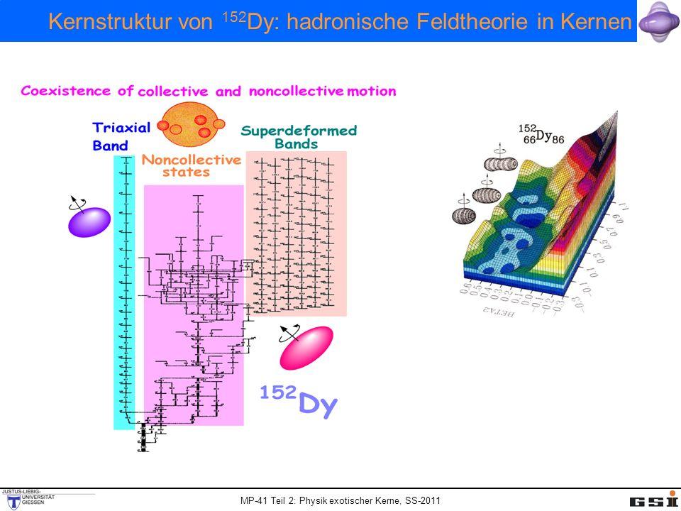 Kernstruktur von 152Dy: hadronische Feldtheorie in Kernen