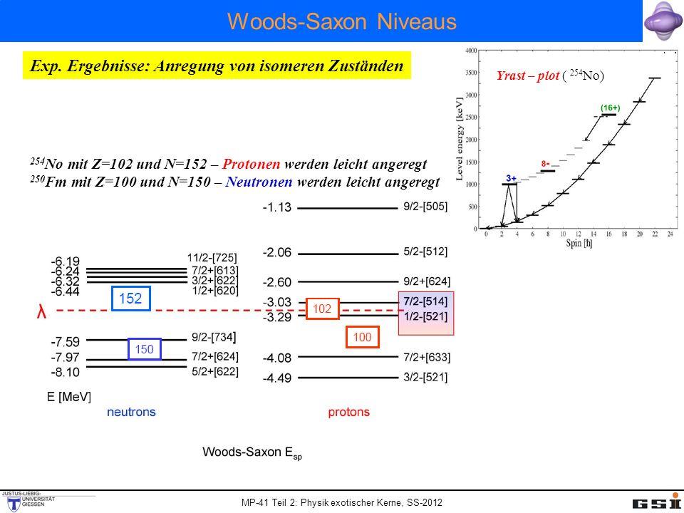 Woods-Saxon Niveaus Exp. Ergebnisse: Anregung von isomeren Zuständen