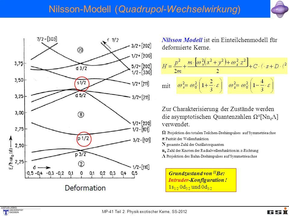 Nilsson-Modell (Quadrupol-Wechselwirkung)