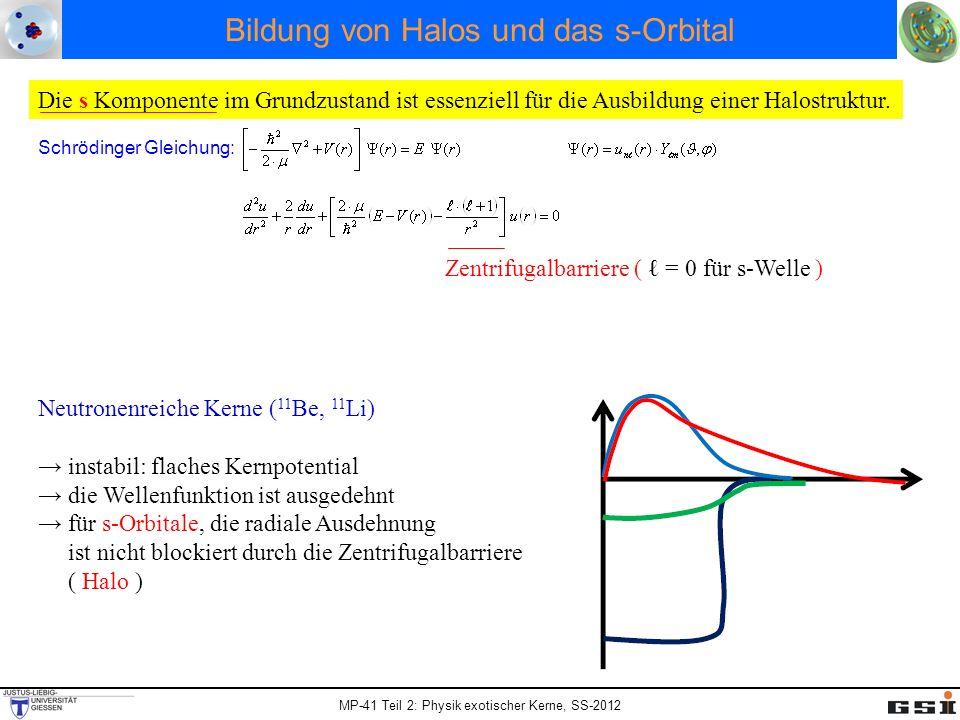 Bildung von Halos und das s-Orbital