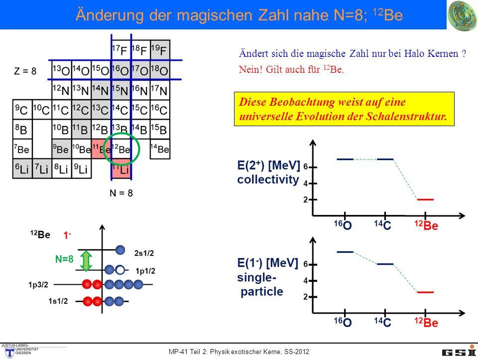 Änderung der magischen Zahl nahe N=8; 12Be