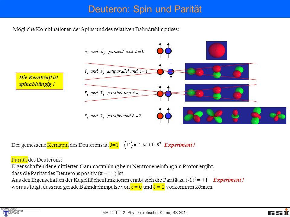 Deuteron: Spin und Parität