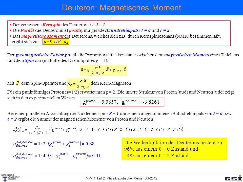 Deuteron: Magnetisches Moment