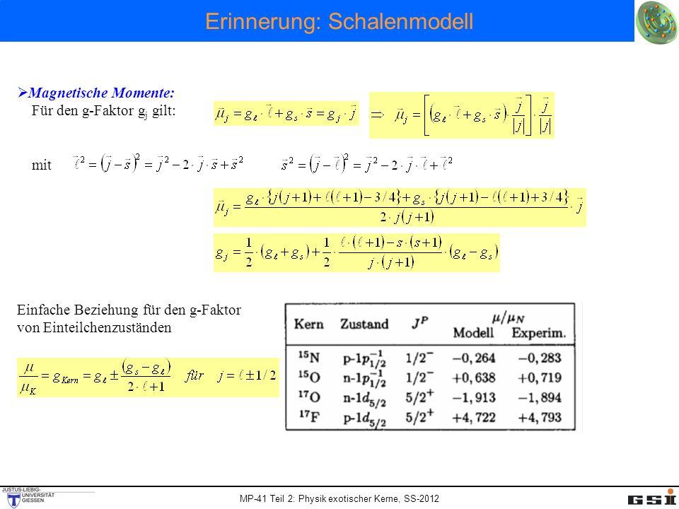 Erinnerung: Schalenmodell