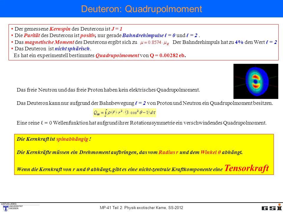 Deuteron: Quadrupolmoment