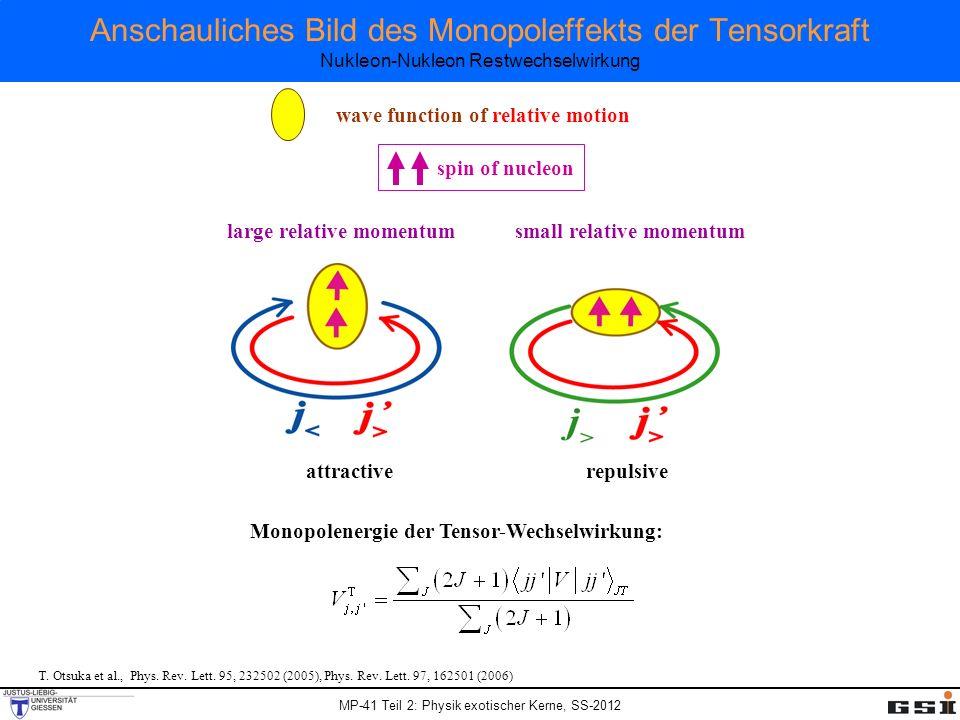 large relative momentum small relative momentum