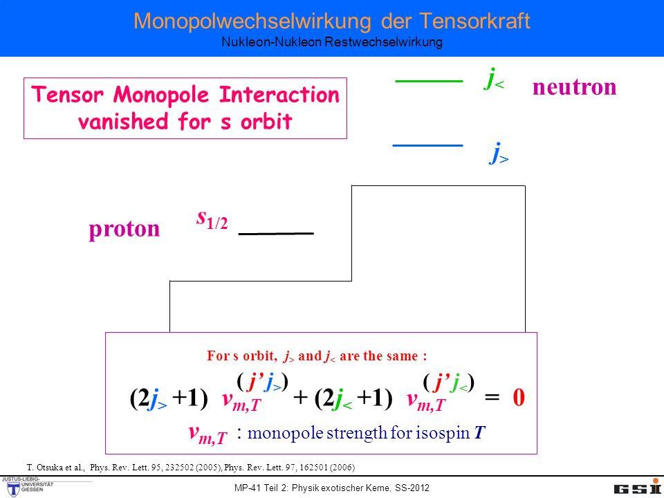 (2j> +1) vm,T + (2j< +1) vm,T = 0