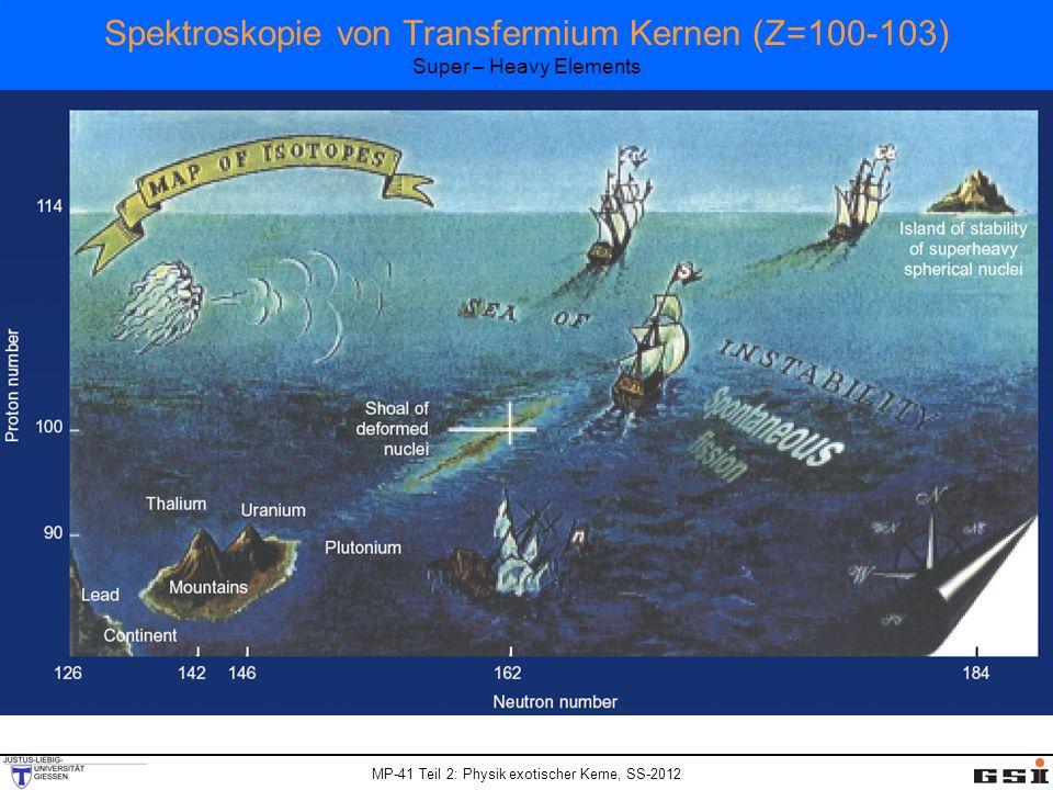 Spektroskopie von Transfermium Kernen (Z=100-103) Super – Heavy Elements