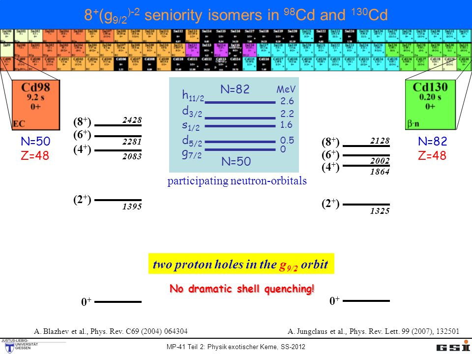 8+(g9/2)-2 seniority isomers in 98Cd and 130Cd