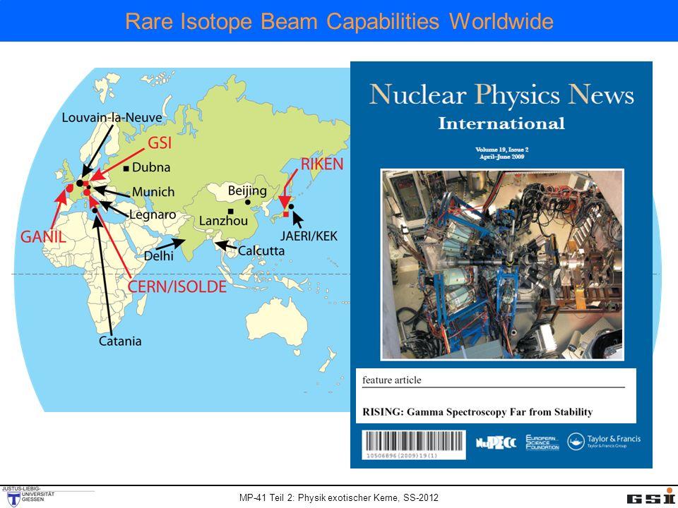 Rare Isotope Beam Capabilities Worldwide