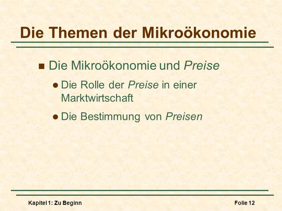 Die Themen der Mikroökonomie