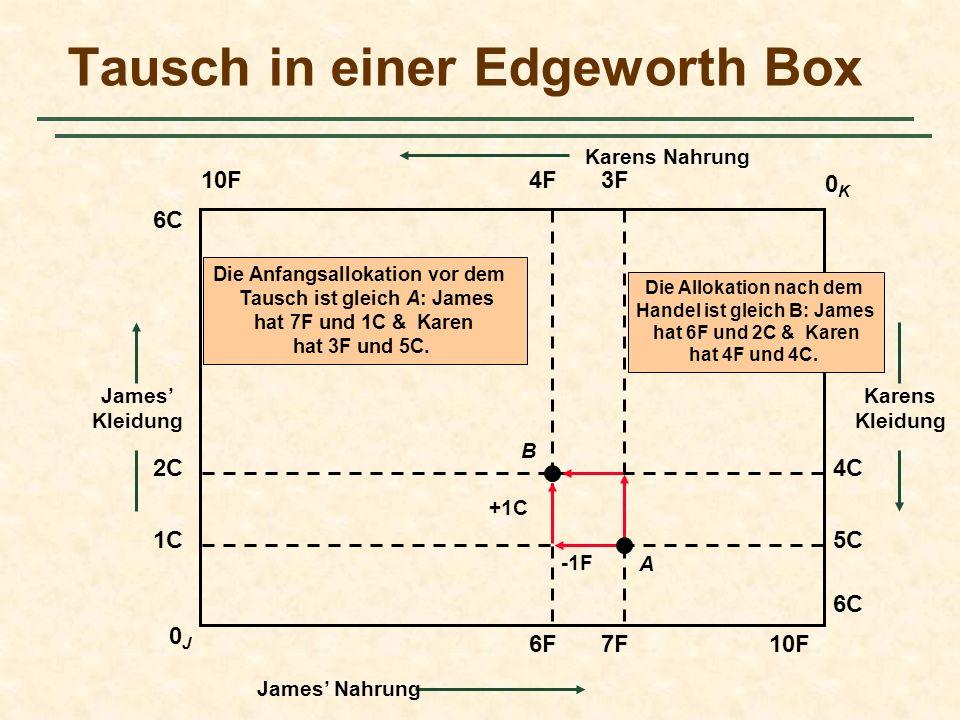 Tausch in einer Edgeworth Box