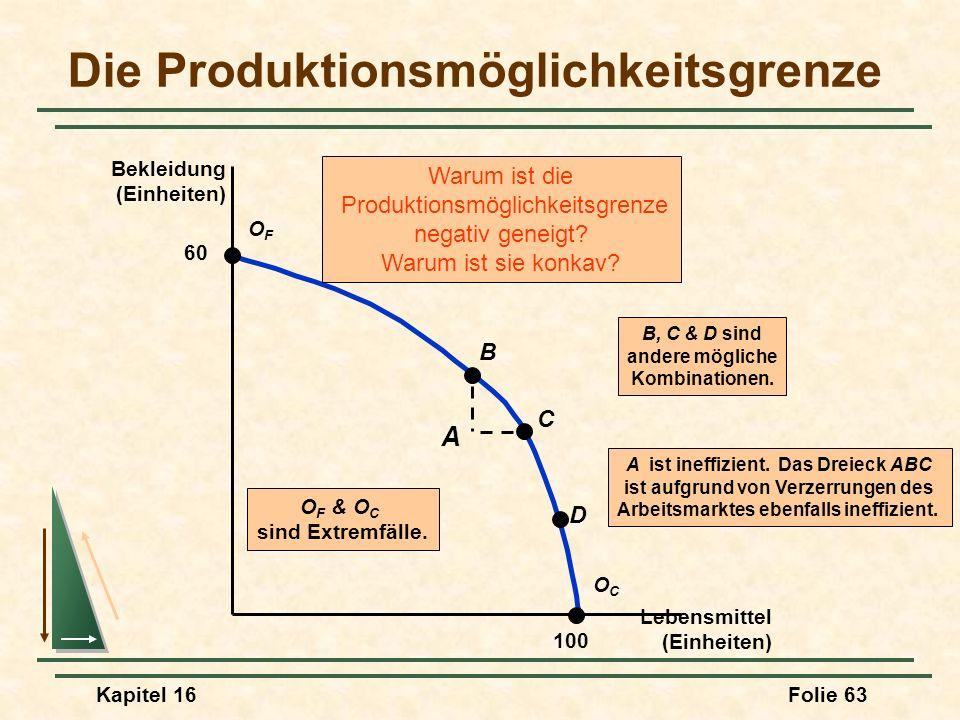 Die Produktionsmöglichkeitsgrenze