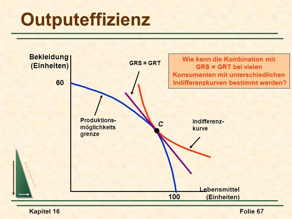 Outputeffizienz Bekleidung (Einheiten) 60 C 100