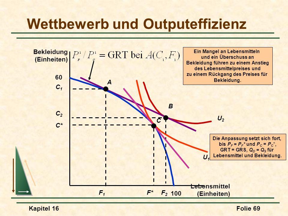 Wettbewerb und Outputeffizienz