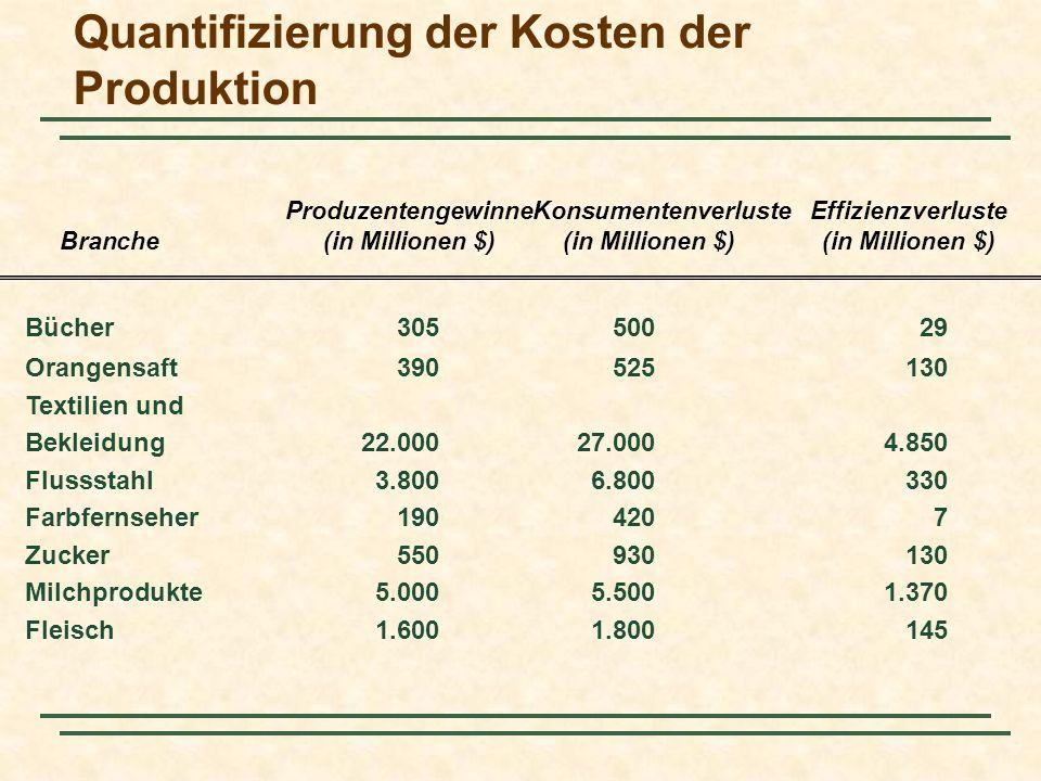Quantifizierung der Kosten der Produktion