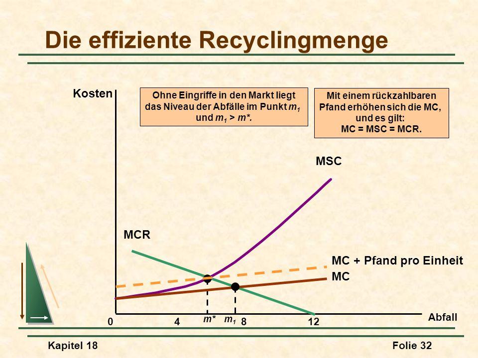 Die effiziente Recyclingmenge