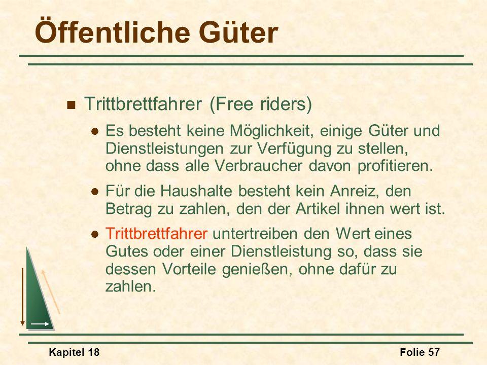 Öffentliche Güter Trittbrettfahrer (Free riders)