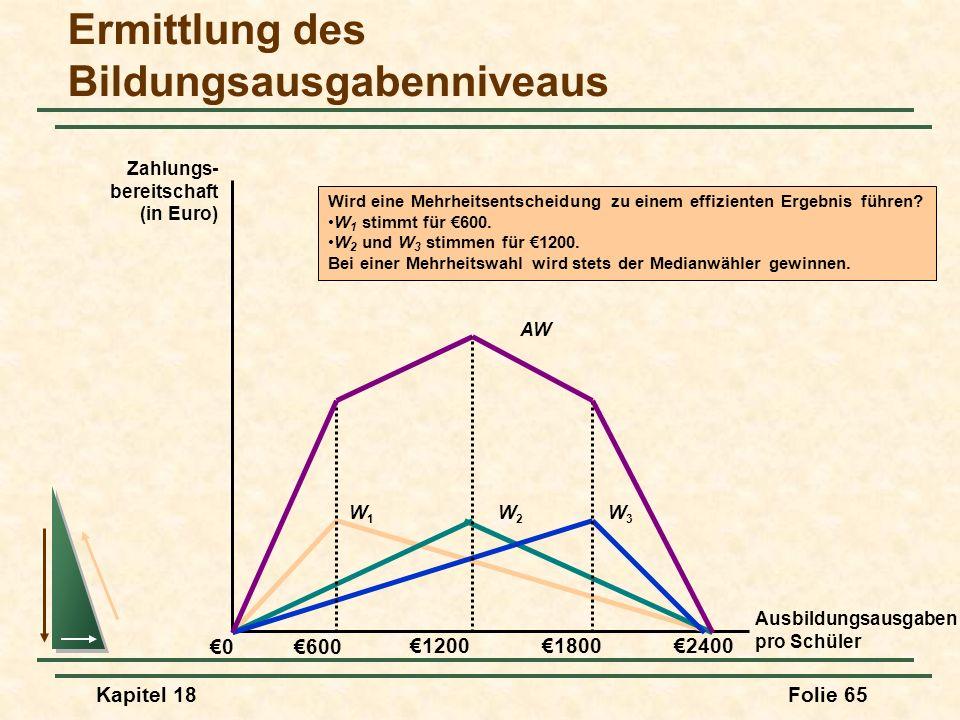 Ermittlung des Bildungsausgabenniveaus