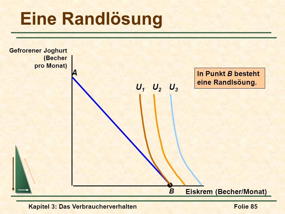 Eine Randlösung A U2 U3 U1 In Punkt B besteht eine Randlsöung. B