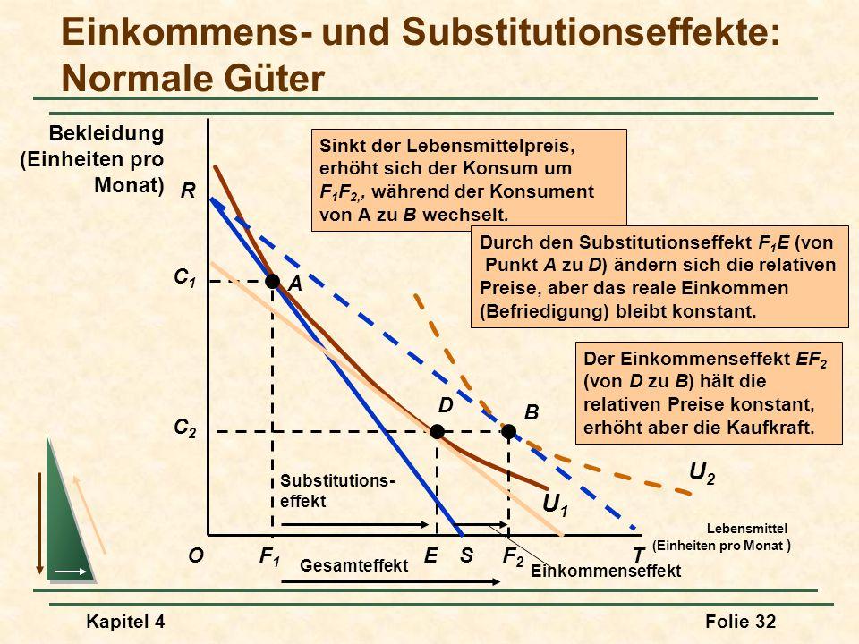 Einkommens- und Substitutionseffekte: Normale Güter