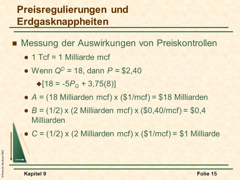 Preisregulierungen und Erdgasknappheiten