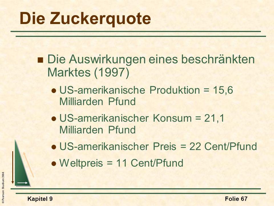 Die Zuckerquote Die Auswirkungen eines beschränkten Marktes (1997)