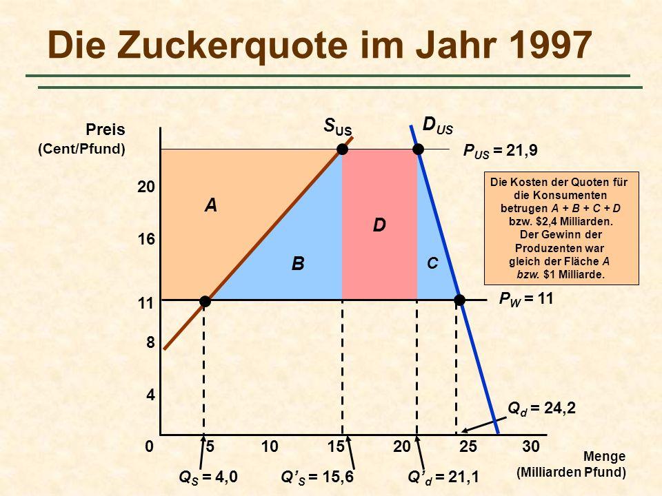 Die Zuckerquote im Jahr 1997
