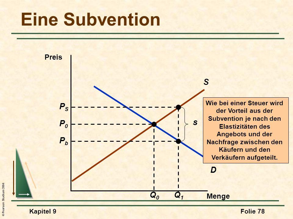 Eine Subvention D S Q1 PS Pb s P0 Q0 Preis Menge