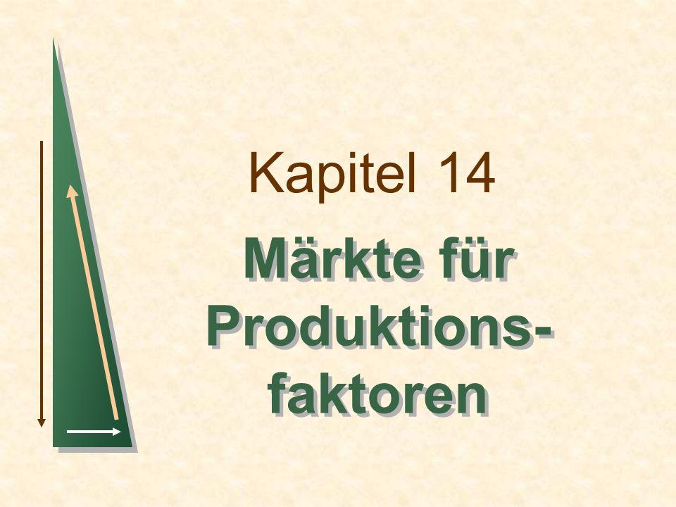 Märkte für Produktions-faktoren
