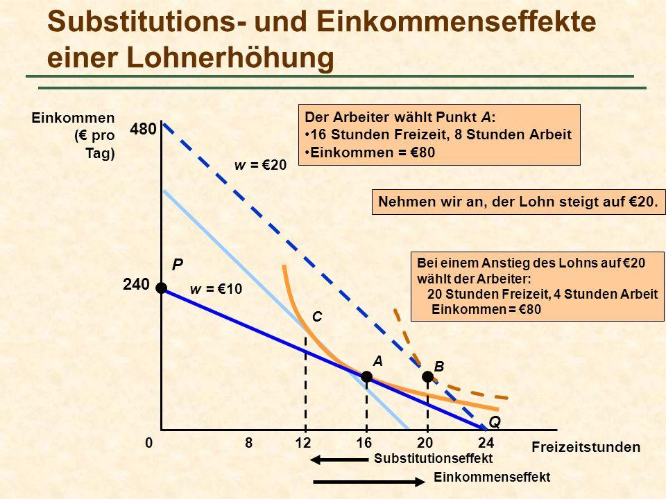 Substitutions- und Einkommenseffekte einer Lohnerhöhung