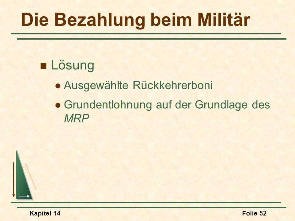 Die Bezahlung beim Militär