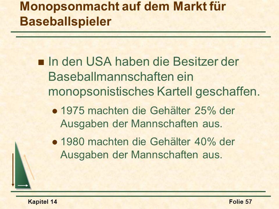 Monopsonmacht auf dem Markt für Baseballspieler