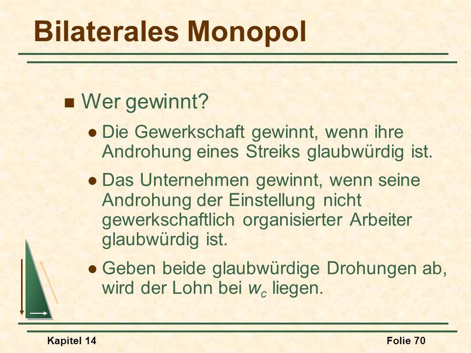 Bilaterales Monopol Wer gewinnt