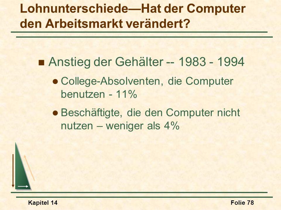 Lohnunterschiede—Hat der Computer den Arbeitsmarkt verändert