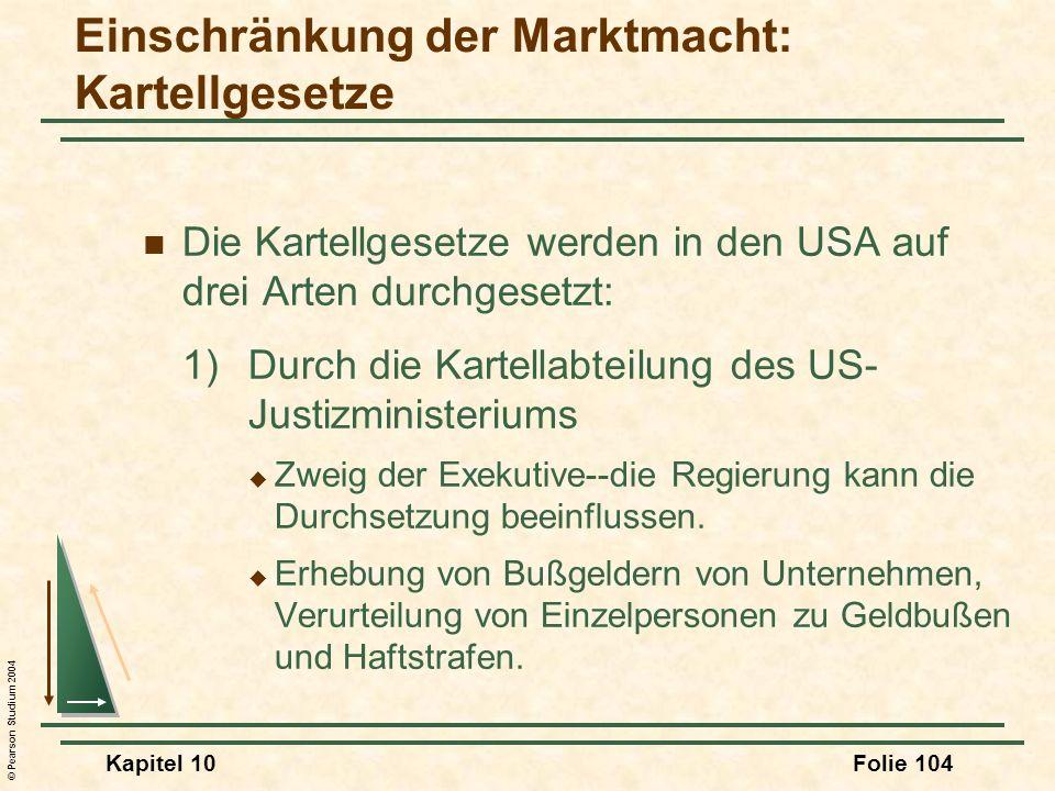 Einschränkung der Marktmacht: Kartellgesetze