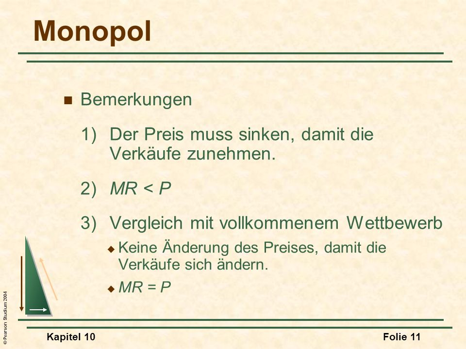 Monopol Bemerkungen. 1) Der Preis muss sinken, damit die Verkäufe zunehmen. 2) MR < P. 3) Vergleich mit vollkommenem Wettbewerb.